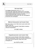 Deutsch_neu, Deutsch, Sekundarstufe II, Primarstufe, Sekundarstufe I, Didaktik, Sprache, Richtig Schreiben, Unterrichtsmethoden, Rechtschreibung und Zeichensetzung, Sprachbewusstsein, Laut-Buchstaben-Zuordnung, Lösung für Lehrer, Kennzeichnung der kurzen Vokale, Kurzer Vokal, Rechtschreibung & Zeichensetzung, Rechtschreibung