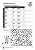 Deutsch, Sprache, Grammatik, Rechtschreibung und Zeichensetzung, Sprachbewusstsein, Wortarten, Zusammen- und Getrenntschreibung, Richtig Schreiben, Zusammengesetzte Wörter, Rechtschreibung & Zeichensetzung