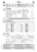Englisch_neu, Sekundarstufe I, Verfügung über sprachliche Mittel, Wortschatz und Idiomatik, verfügung über sprachliche mittel (s1), Wortschatz