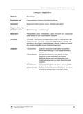 Deutsch, Didaktik, Unterrichtsmethoden, Methoden im Unterricht, Kooperatives Lernen