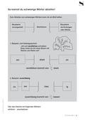Deutsch_neu, Deutsch, Primarstufe, Sekundarstufe II, Sekundarstufe I, Sprache, Lesen, Didaktik, Sprache und Sprachgebrauch untersuchen, Rechtschreibung und Zeichensetzung, Sprachbewusstsein, Schriftspracherwerb, Grammatik, Umgang mit Leserechtschreibschwäche, Sprachliche Strukturen und Begriffe auf der Wortebene, Richtig Schreiben, Wortstamm, Wortbildung, LRS, Rechtschreibstrategien, Rechtschreibung & Zeichensetzung