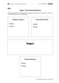 Deutsch, Literatur, Fiktionale Texte, Umgang mit fiktionalen Texten, Epik, Analyse fiktionaler Texte, Gattungen, Antike Sagen, Sagen