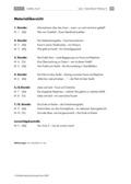 Deutsch_neu, Deutsch, Primarstufe, Sekundarstufe I, Lesen, Literatur, Sekundarstufe II, Leseverstehen und Lesestrategien, Umgang mit fiktionalen Texten, Fiktionale Texte, Literaturgeschichte, Autoren, Informationen entnehmen, Analyse fiktionaler Texte, Gattungen, Epik, Dramatik, Goethe, J. W. von Goethe, Erschließung von Texten, Biographie, Faust I