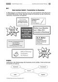 Deutsch_neu, Deutsch, Sekundarstufe II, Primarstufe, Sekundarstufe I, Lesen, Sprache, Sprache und Sprachgebrauch untersuchen, Schriftspracherwerb, Sprachbewusstsein, Rechtschreibung und Zeichensetzung, Sprachreflexion, Entdeckung der Gemeinsamkeiten und Unterschiede von Sprachen, Wortschatz, Richtig Schreiben, Sprachliche Strukturen und Begriffe auf der Wortebene, Wortschatzarbeit, Fremdsprachen, Grammatik, Fremdwörter, Rechtschreibung & Zeichensetzung