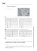 Mathematik, Zahlen & Operationen, rationale Zahlen, Zahlenstrahl, sachrechnen