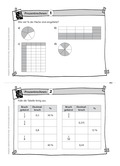 Mathematik, Zahlen & Operationen, Größen & Messen, Kopfrechnen, Prozentrechnung