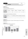 Mathematik, Daten, Zufall & Wahrscheinlichkeit, funktionaler Zusammenhang, Raum & Form, Streuung, Analysis, Symmetrie, Datenauswertung, symmetrische Figuren, Diagramm, Tabellen, Statistik