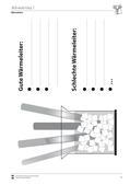 Physik_neu, Sekundarstufe I, Mechanik, Elektromagnetismus, Wärmeleitung, wärmelehre, schülerexperiment