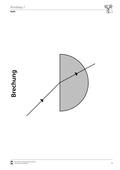 Physik, Optik, Wechselwirkung, Brechung