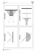 Physik_neu, Sekundarstufe I, Mechanik, Elektromagnetismus, mindmap