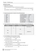 Physik, Einheiten, Digramm