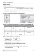 Physik_neu, Sekundarstufe I, Mechanik, Elektromagnetismus, Digramm