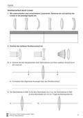 Physik, Optik, Linse, Sammellinse, Streulinse
