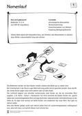 Deutsch, Sprache, Didaktik, Grammatik, Rechtschreibung und Zeichensetzung, Sprachbewusstsein, Kommunikation, Stil, Unterrichtsmethoden, Wortarten, Zusammen- und Getrenntschreibung, Phonologische Bewusstheit, Kommunikationsmodelle, Sprechübungen, Zusammengesetzte Substantive