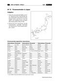 Erdkunde, Länderkunde, Wirtschaft, Staaten, Japan, Länder, Wirtschaftsgeographie, Handel, Handelsbeziehungen