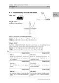 Mathematik, Funktion, funktionaler Zusammenhang, Raum & Form, Parabeln, Analysis, Symmetrie, Graphen, symmetrische Figuren, Tabellen