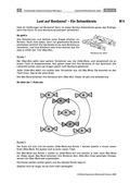 Mathematik, Funktion, Exponentialfunktionen