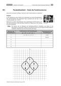 Mathematik, Geometrie, Raum & Form, Funktion, Zahlen & Operationen, Geraden, analytische Geometrie, Parabeln, Algebra, Funktionsgleichungen, Terme