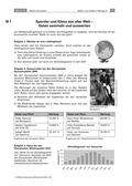 Mathematik, Daten, Zufall & Wahrscheinlichkeit, Datenerfassung, Datenauswertung, Statistik