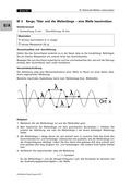 Physik, Wellen, Stehende Welle