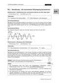 Physik, Schwingung, Wellen, Stehende Welle
