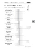 Physik, System, Materie, Atomphysik, Atombau, Atom