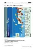Erdkunde, Naturbedingungen und -ereignisse, Landschaftsformen und -prozesse, Kontinentalverschiebung, Geologie, jurassic park, dinosaurier