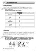 Erdkunde_neu, Sekundarstufe I, Asien, Bevölkerung, Verteilung, bevölkerung (s1/ asien)