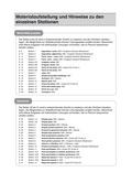 Englisch, Grammatik, Themen, Verben / verbs, Alltag, Ausbildung und Arbeitsumwelt, Irregular Verbs, Der menschliche Körper, Erwachsenwerden, Job, body, unregelmäßige Verben, crossword