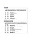 Englisch, Kompetenzen, Grammatik, Kommunikative Fertigkeiten, Infinitiv und Gerundium, Nomen / nouns, Sprachmittlung / mediating, Gerund, uncountable noun, Translation, fachfremd, text work