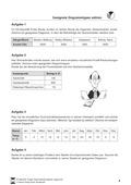 Mathematik, Daten, Zufall & Wahrscheinlichkeit, Datenauswertung, Diagramm, daten, Statistik