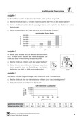 Mathematik, Daten, Zufall & Wahrscheinlichkeit, Datenauswertung, Diagramm, diagramme lesen, Statistik