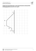 Mathematik, Geometrie, funktionaler Zusammenhang, Raum & Form, Analysis, Symmetrie, Symmetrieachse, spiegelung