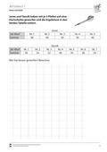 Mathematik, Daten, Zufall & Wahrscheinlichkeit, Datenauswertung, Mittelwert, daten und zufall, wahrscheinlichkeit, durchschnitt