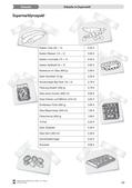 Mathematik, Zahlen & Operationen, Größen & Messen, runden, überschlagen, Dezimalzahlen