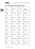 Chemie, Allgemeine Chemie, Chemische Reaktion, Redoxreaktionen, Redoxreaktion