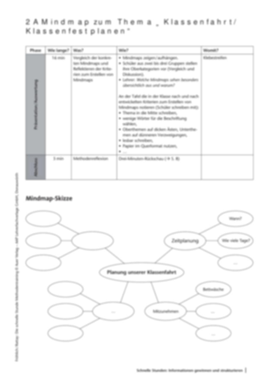 Methodenkompetenz: Mind-Map erstellen Preview 3