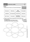 Deutsch_neu, Sekundarstufe II, Primarstufe, Sekundarstufe I, Schreiben, Prozessorientiertes Schreiben, Planen von Texten, Brainstorming