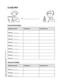 Stationenlernen zur Zeichensetzung: Laufzettel für Lernende