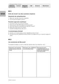 Französisch, Themen, Didaktik, Kultur, Übungsformen, Textarbeit/ Textanalyse, Literatur, beschreiben, charakterisieren, reflektieren, Verfassen von Texten/ Schreiben, Romane