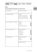 Französisch, Didaktik, Übungsformen, Sprechkompetenz, beurteilen