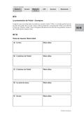 Französisch, Didaktik, Themen, Übungsformen, Sprechkompetenz, Gesellschaft, präsentieren, Tourismus, Verfassen von Texten/ Schreiben