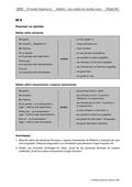 Spanisch, Interkulturelle fremdsprachige Handlungsfähigkeit, Verfügbarkeit sprachlicher Mittel, Sprachkompetenz, Grammatik, grammatische Strukturen und Formen, Sprechen, Meinungen äußern, Meinungsäußerung