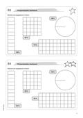 Mathematik, Größen & Messen, Zahlen & Operationen, Prozentrechnung, Bruchrechnung, Anteile darstellen