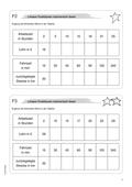 Mathematik, Funktion, funktionaler Zusammenhang, Raum & Form, lineare Funktionen, Analysis, Symmetrie, symmetrische Figuren, Tabellen, proportionale zuordnungen, Analysis