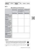 Deutsch_neu, Primarstufe, Sekundarstufe I, Sekundarstufe II, Schreiben, Prozessorientiertes Schreiben, Bewertung und Beurteilung von Texten, Überarbeiten von Texten