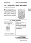 Mathematik_neu, Primarstufe, Zahlen und Operationen, Grundrechenarten, Rechenoperationen, Grundaufgaben automatisieren, Kleines 1•1
