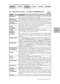 Biologie_neu, Sekundarstufe I, Pflanzen, Moose und Farne