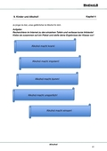 Biologie_neu, Sekundarstufe II, Der Mensch, Sucht- und Rauschmittel, Suchtmittel