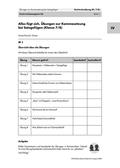 Deutsch_neu, Primarstufe, Sekundarstufe I, Sekundarstufe II, Richtig Schreiben, Nutzung von Arbeitstechniken, Übungsformate